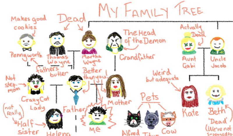 FAN ART: Damian Wayne's Crayon-Drawn Family Tree